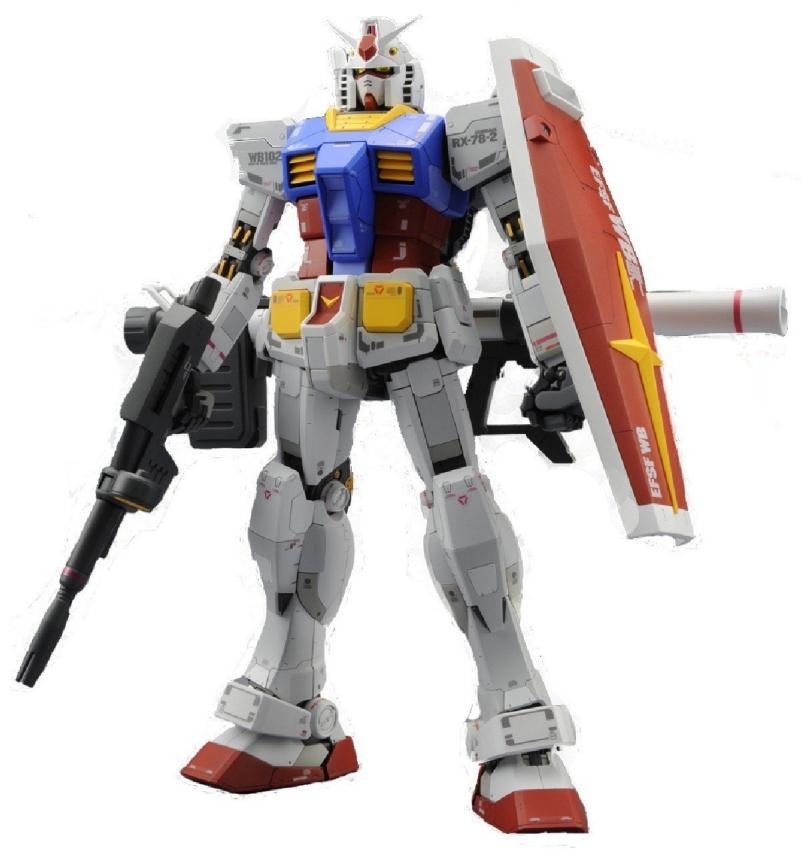 Gundam-handlingssiffror