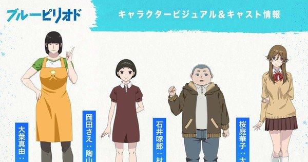 The Blue Period. I doppiatori della serie anime tratta dal manga
